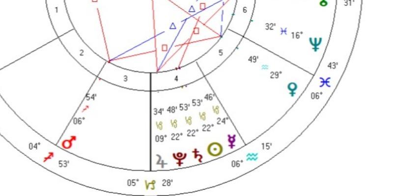土星冥王星的週期很快就開始