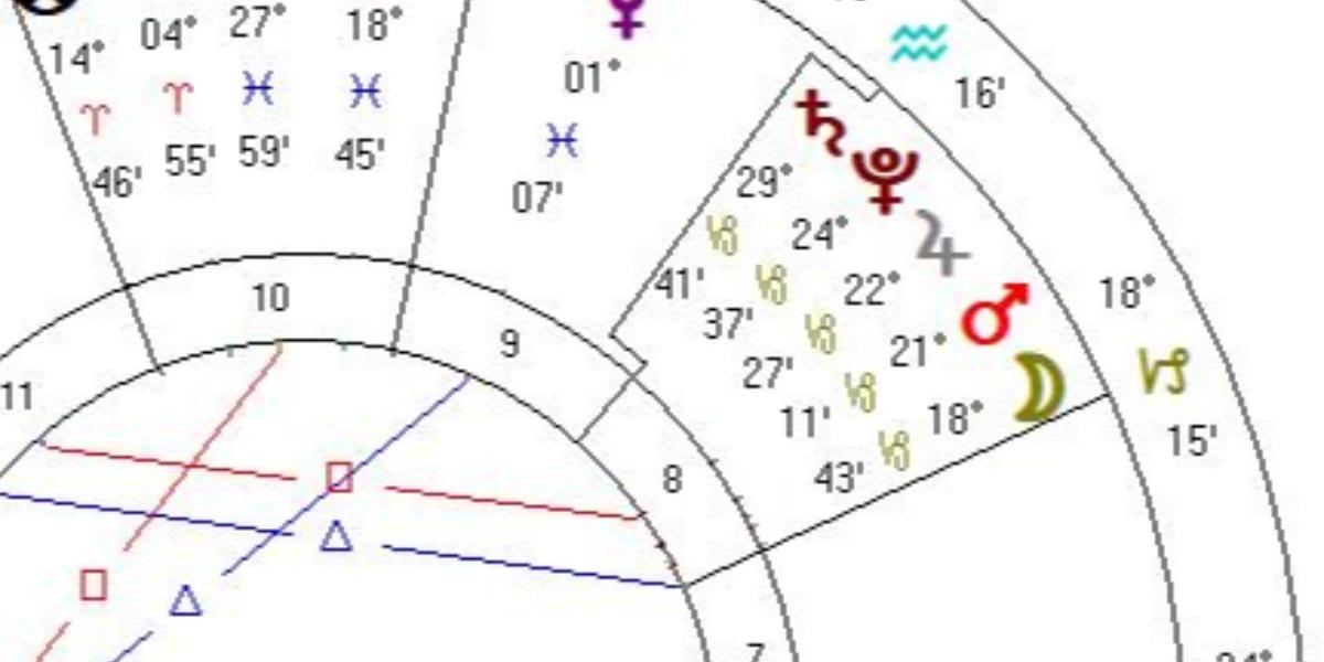 【占星好文章推薦】疫情爆發跟木冥的關係